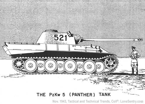 german panther tank the pzkw 5 panther tank