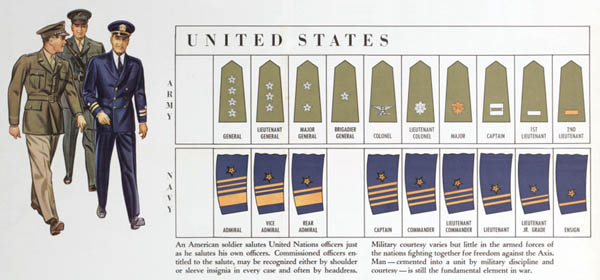 Military Courtesy Wwii Uniforms And Rank Insignia